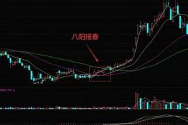 股票K线图解:八阳报春走势形态