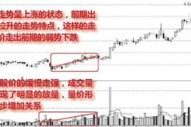 股票K线走势:主升浪开启前的特征