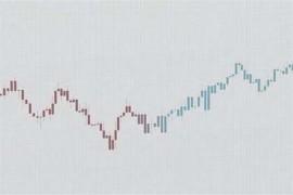创业板指数中午转暖增涨超1% 大部分版块标红